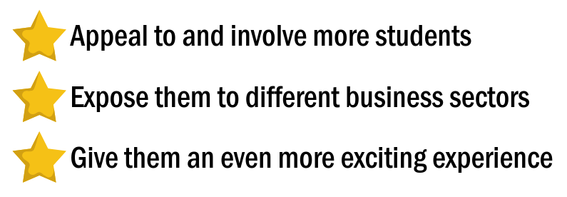 Benefits of multiple businesses